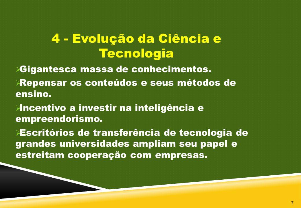 4 - Evolução da Ciência e Tecnologia