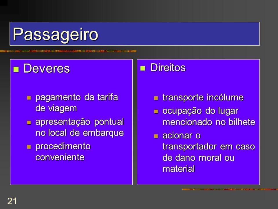 Passageiro Deveres Direitos pagamento da tarifa de viagem