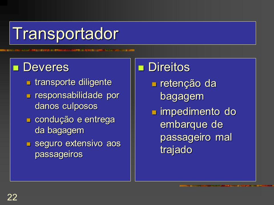 Transportador Deveres Direitos retenção da bagagem