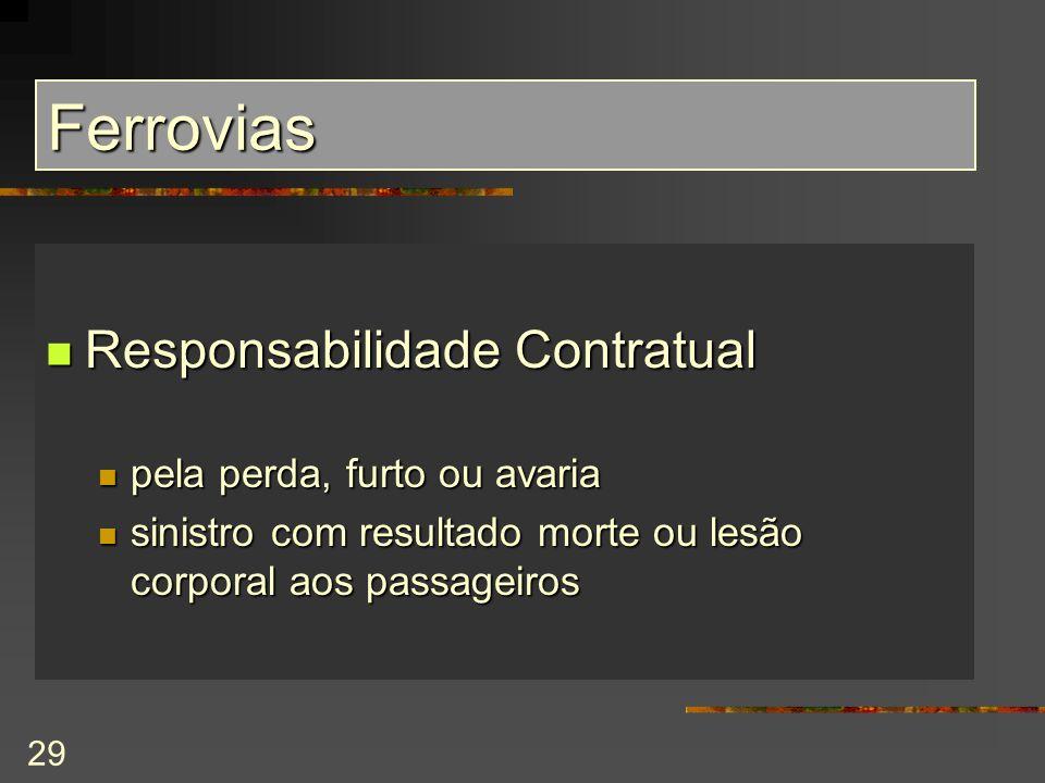 Ferrovias Responsabilidade Contratual pela perda, furto ou avaria