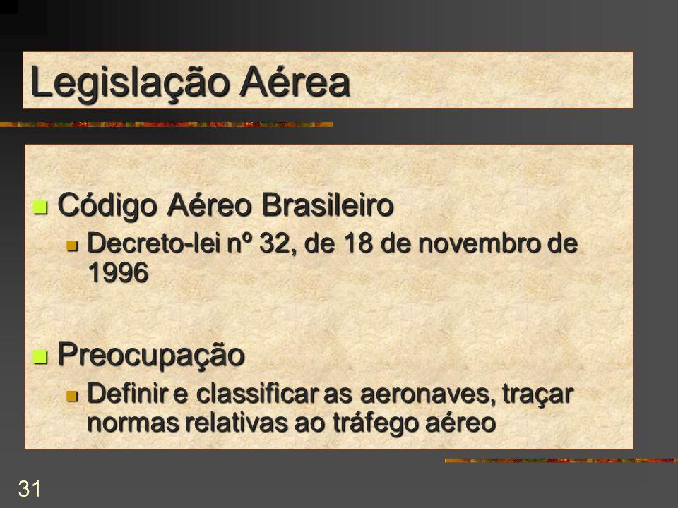Legislação Aérea Código Aéreo Brasileiro Preocupação