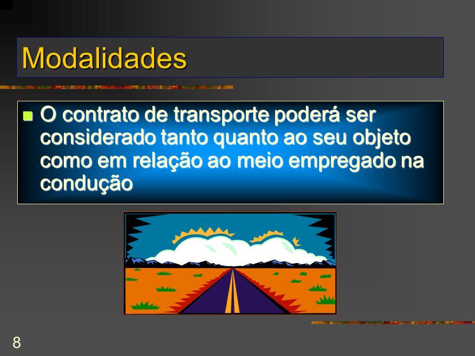 Modalidades O contrato de transporte poderá ser considerado tanto quanto ao seu objeto como em relação ao meio empregado na condução.
