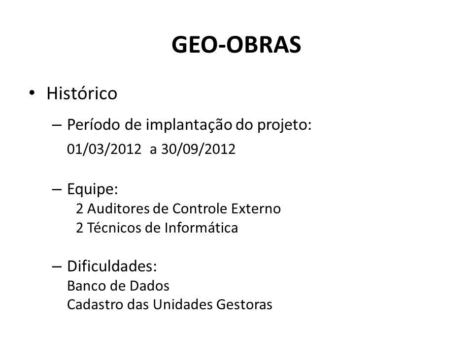 GEO-OBRAS 01/03/2012 a 30/09/2012 Histórico