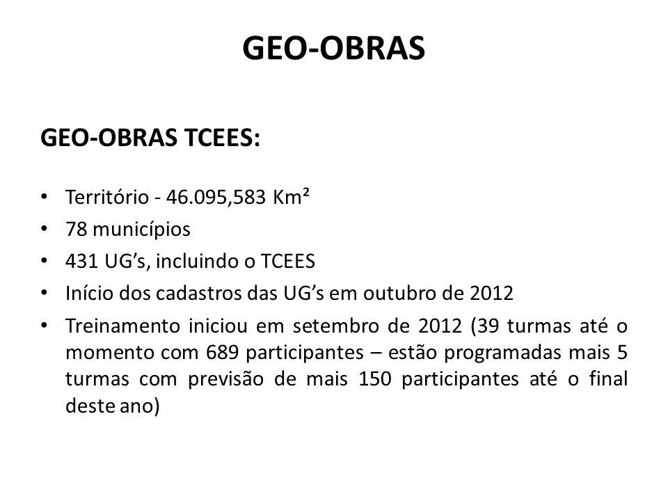 GEO-OBRAS GEO-OBRAS TCEES: Território - 46.095,583 Km² 78 municípios