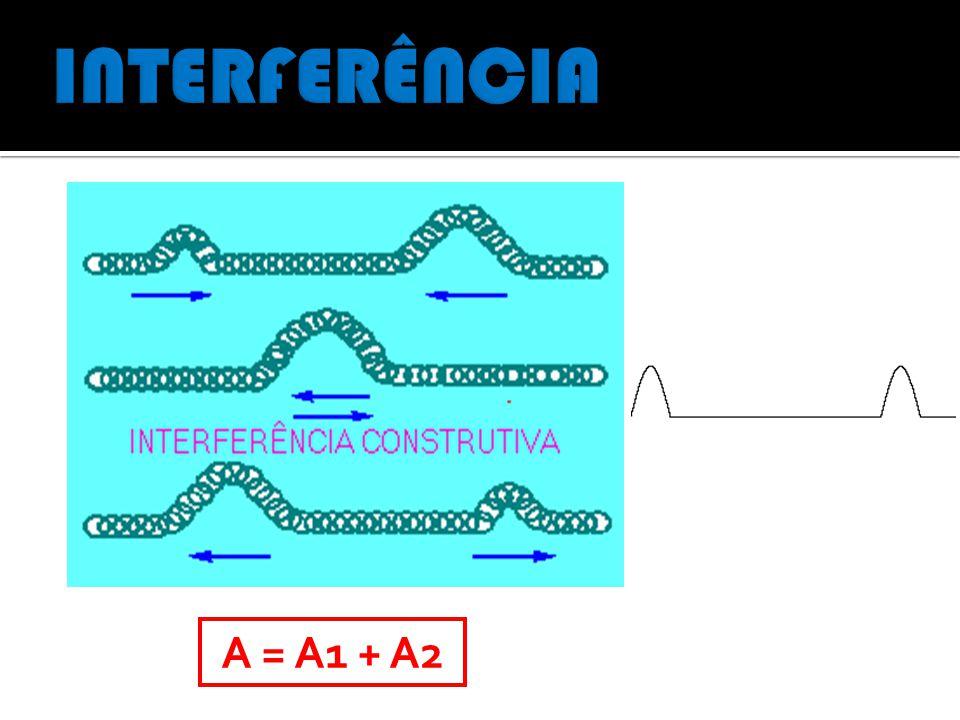 INTERFERÊNCIA A = A1 + A2