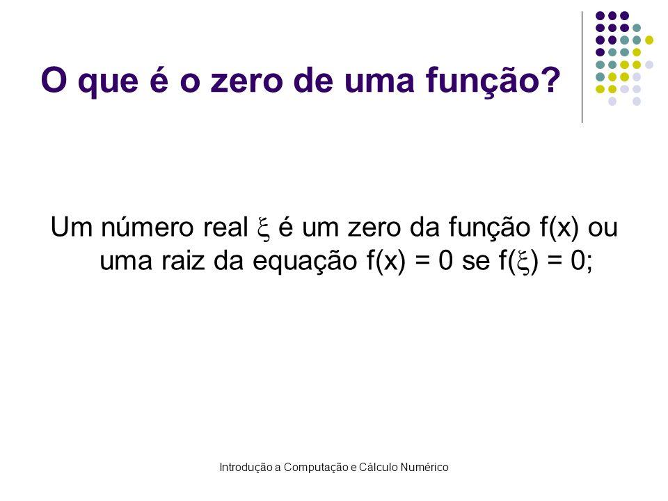 O que é o zero de uma função