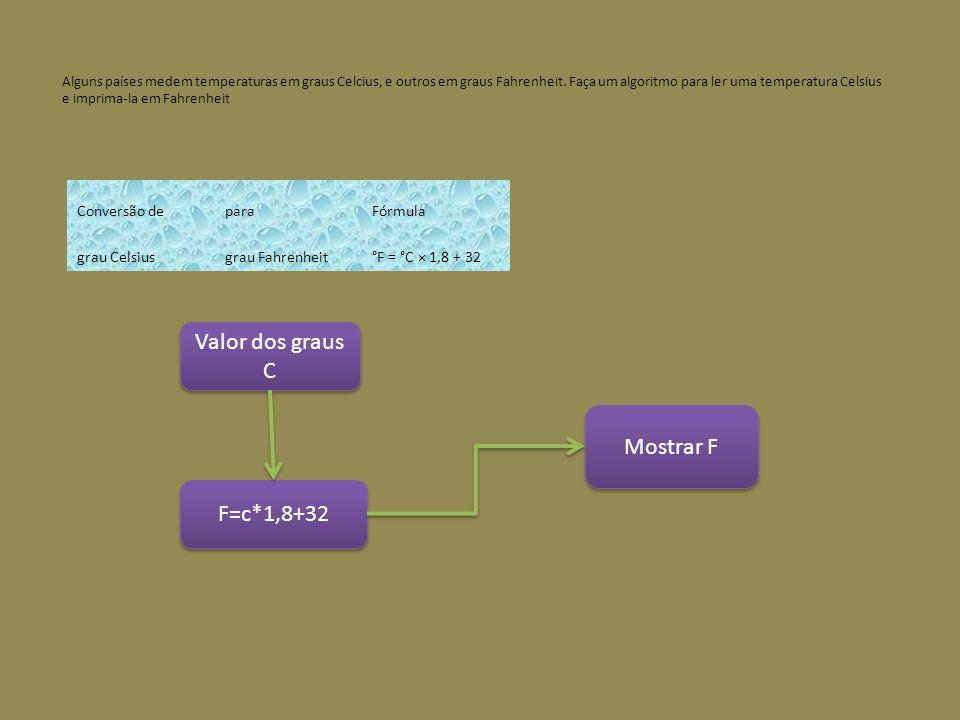 Valor dos graus C Mostrar F F=c*1,8+32 Conversão de para Fórmula