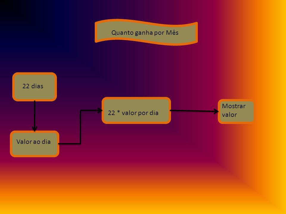 Quanto ganha por Mês 22 dias Mostrar valor 22 * valor por dia Valor ao dia