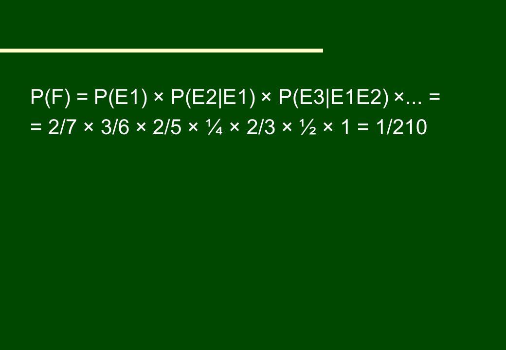 P(F) = P(E1) × P(E2|E1) × P(E3|E1E2) ×... =