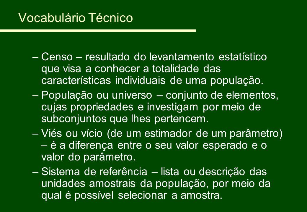 Vocabulário Técnico Censo – resultado do levantamento estatístico que visa a conhecer a totalidade das características individuais de uma população.