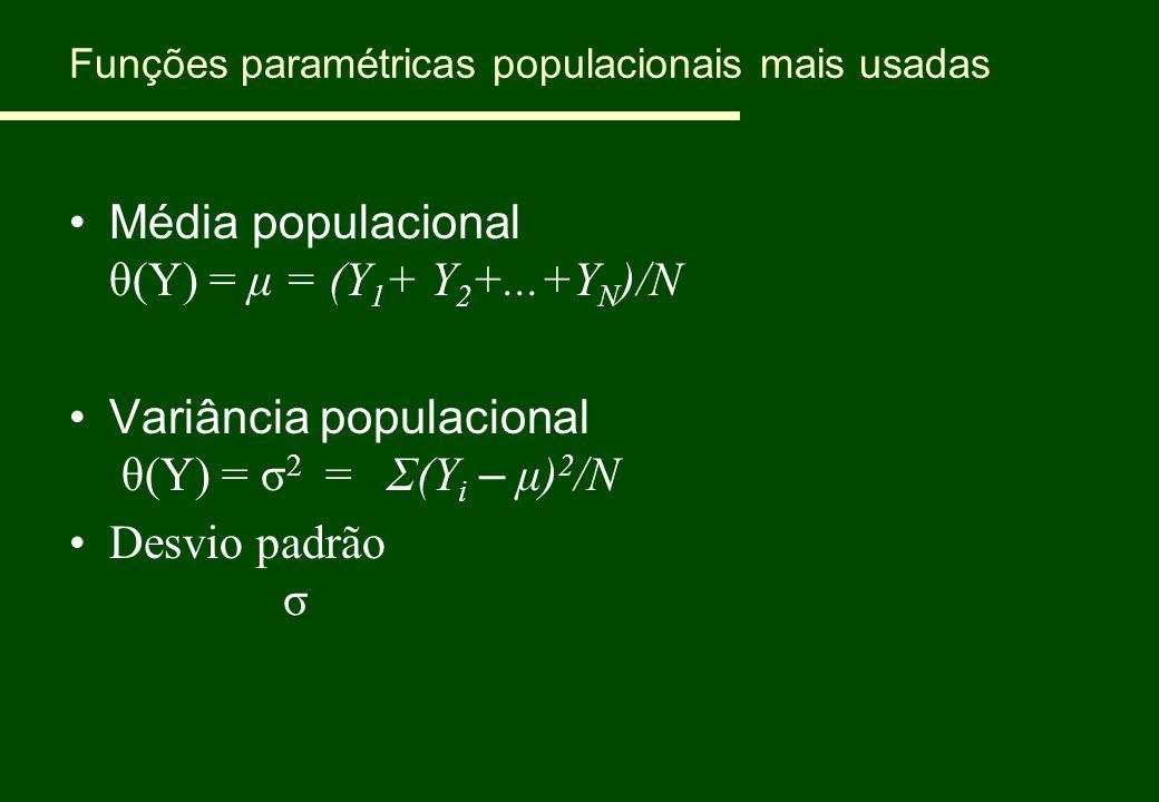 Funções paramétricas populacionais mais usadas