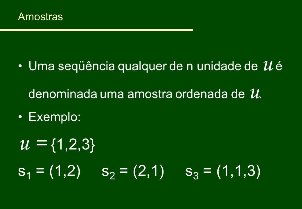 Amostras Uma seqüência qualquer de n unidade de u é denominada uma amostra ordenada de u. Exemplo: