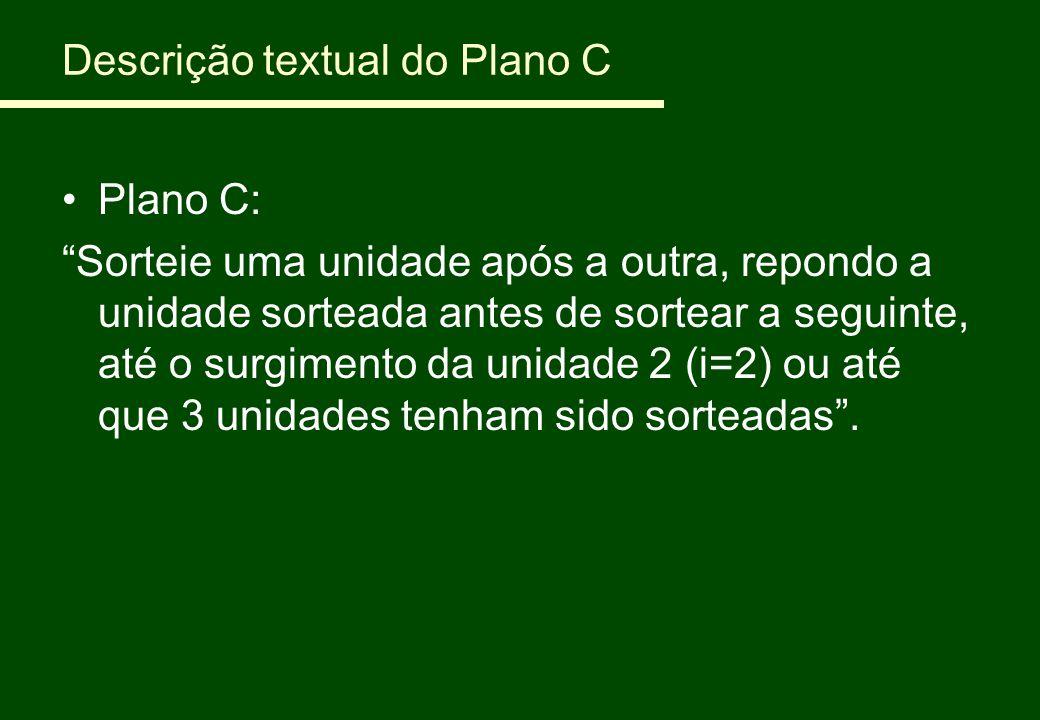 Descrição textual do Plano C