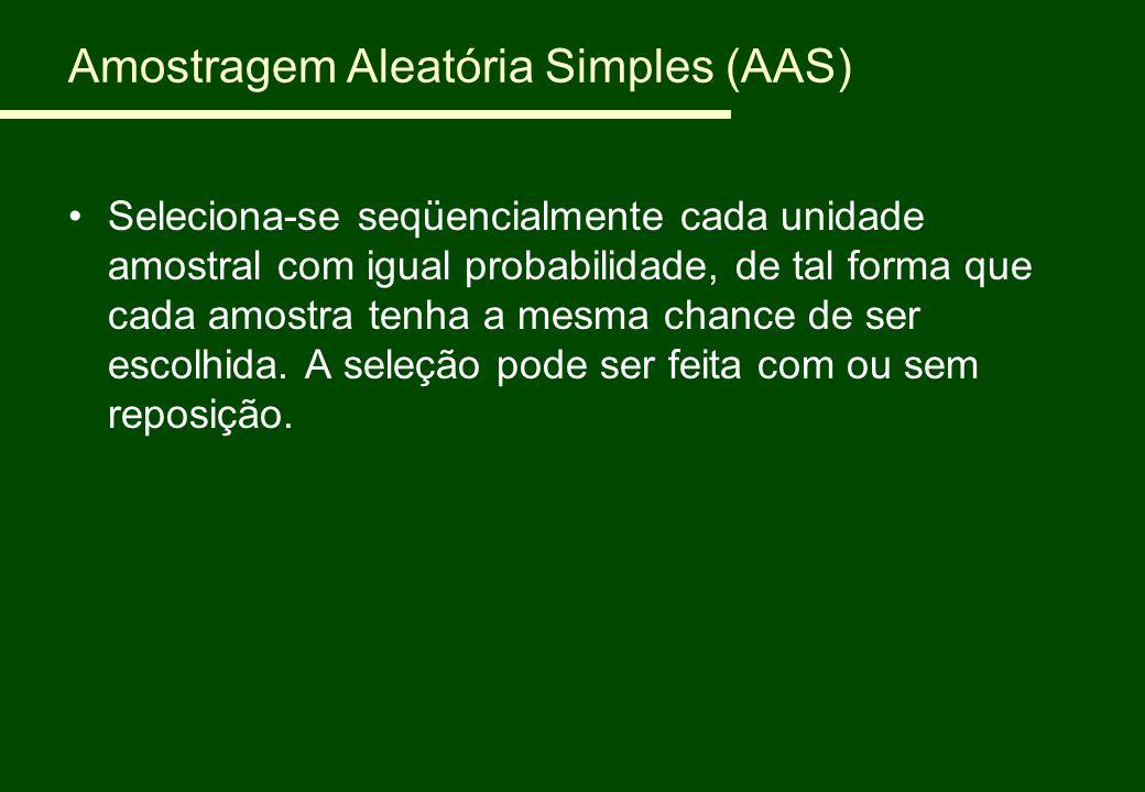 Amostragem Aleatória Simples (AAS)