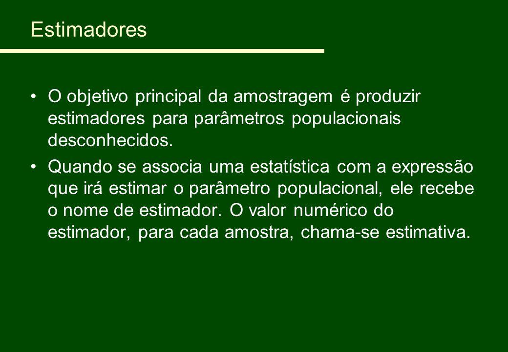 Estimadores O objetivo principal da amostragem é produzir estimadores para parâmetros populacionais desconhecidos.