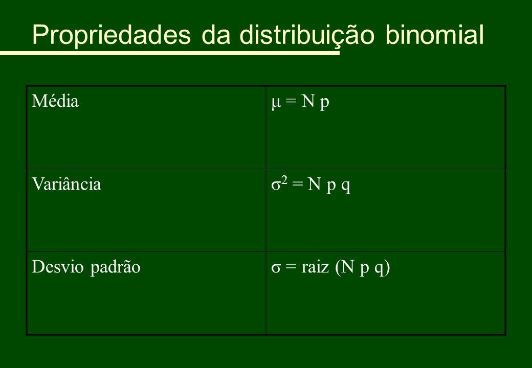 Propriedades da distribuição binomial