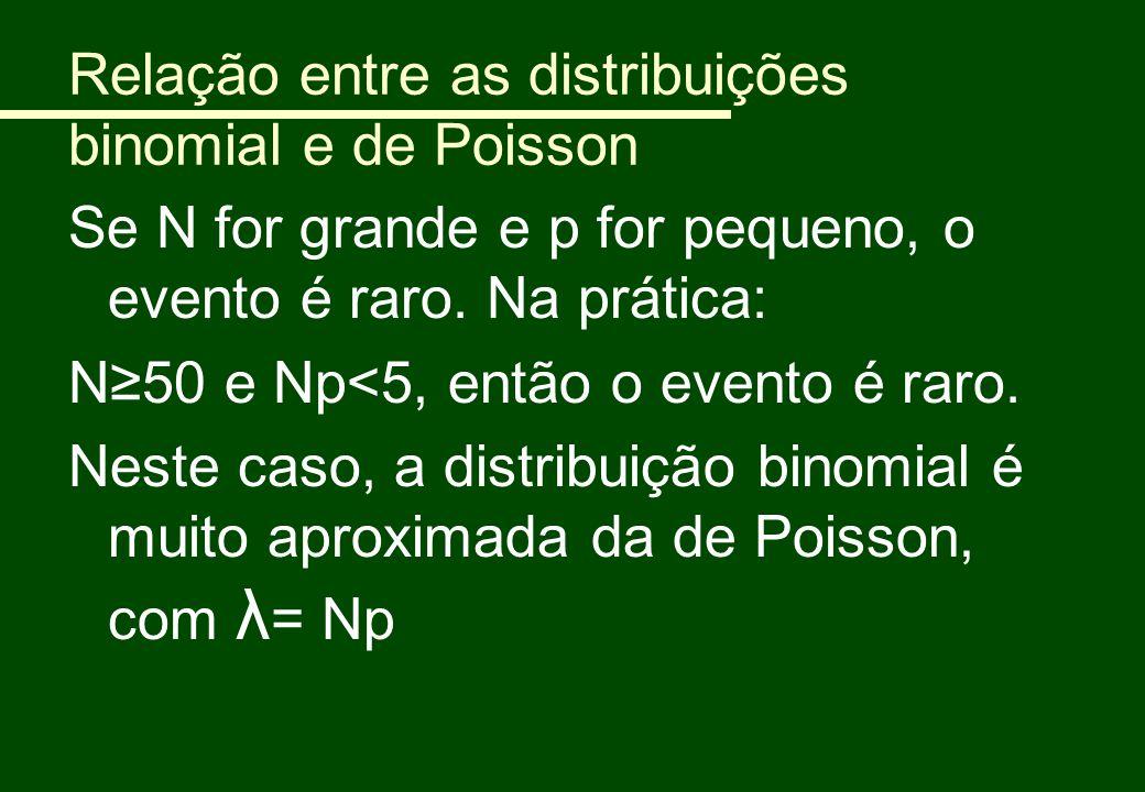 Relação entre as distribuições binomial e de Poisson