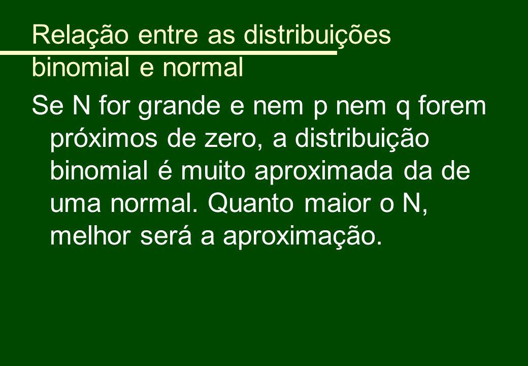 Relação entre as distribuições binomial e normal