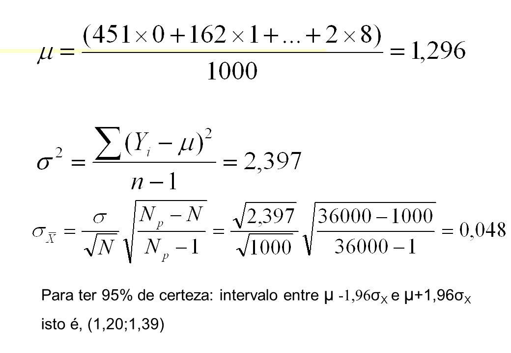 Para ter 95% de certeza: intervalo entre μ -1,96σX e μ+1,96σX