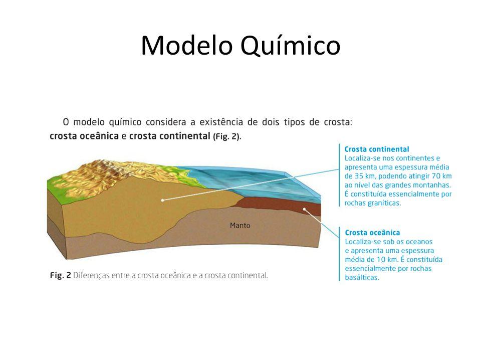 Modelo Químico