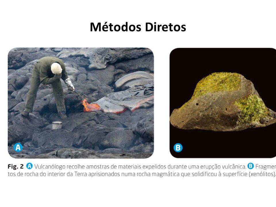 Métodos Diretos Um exemplo de método direto é a vulcanologia- estudo da atividade vulcânica.