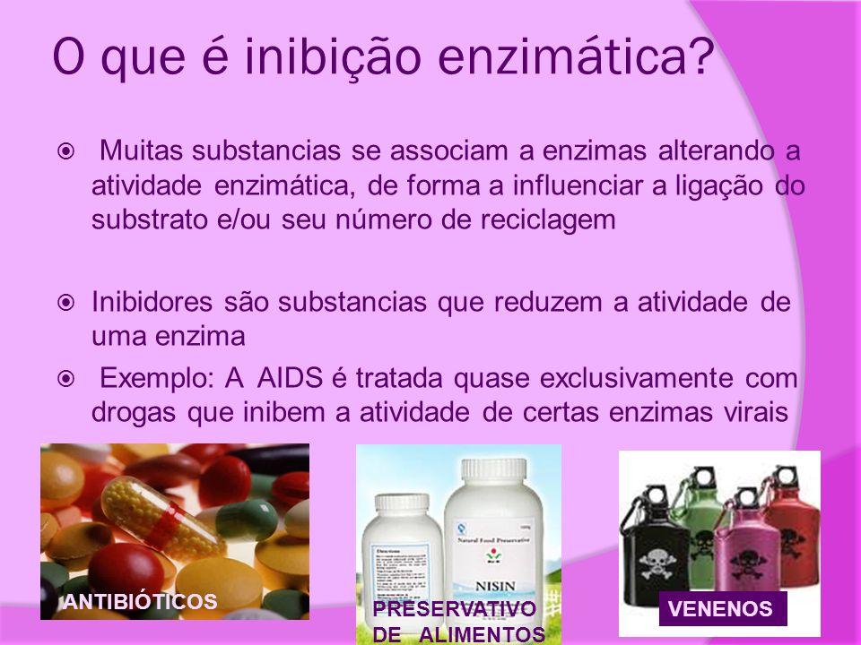 O que é inibição enzimática