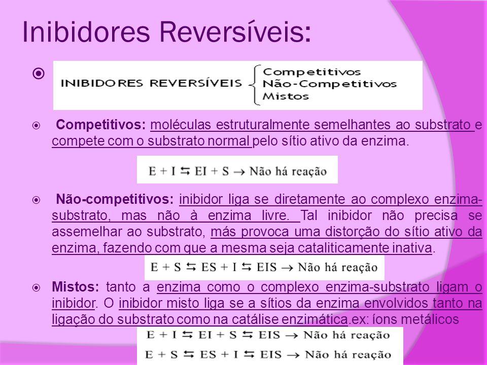 Inibidores Reversíveis: