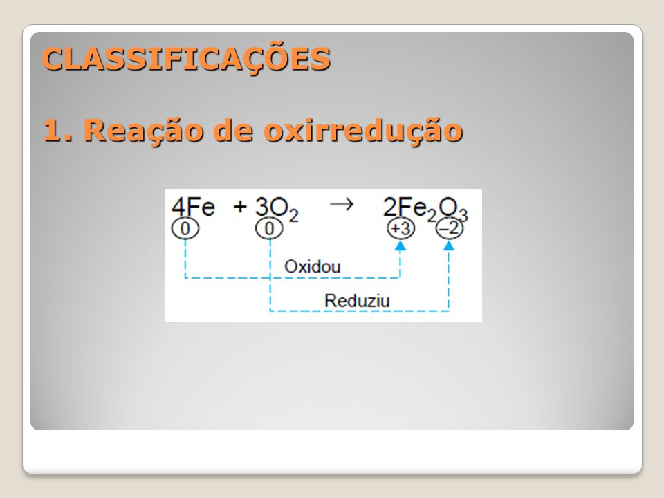 CLASSIFICAÇÕES 1. Reação de oxirredução