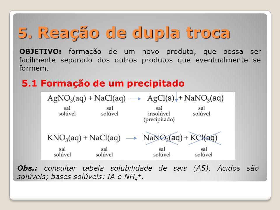 5. Reação de dupla troca 5.1 Formação de um precipitado