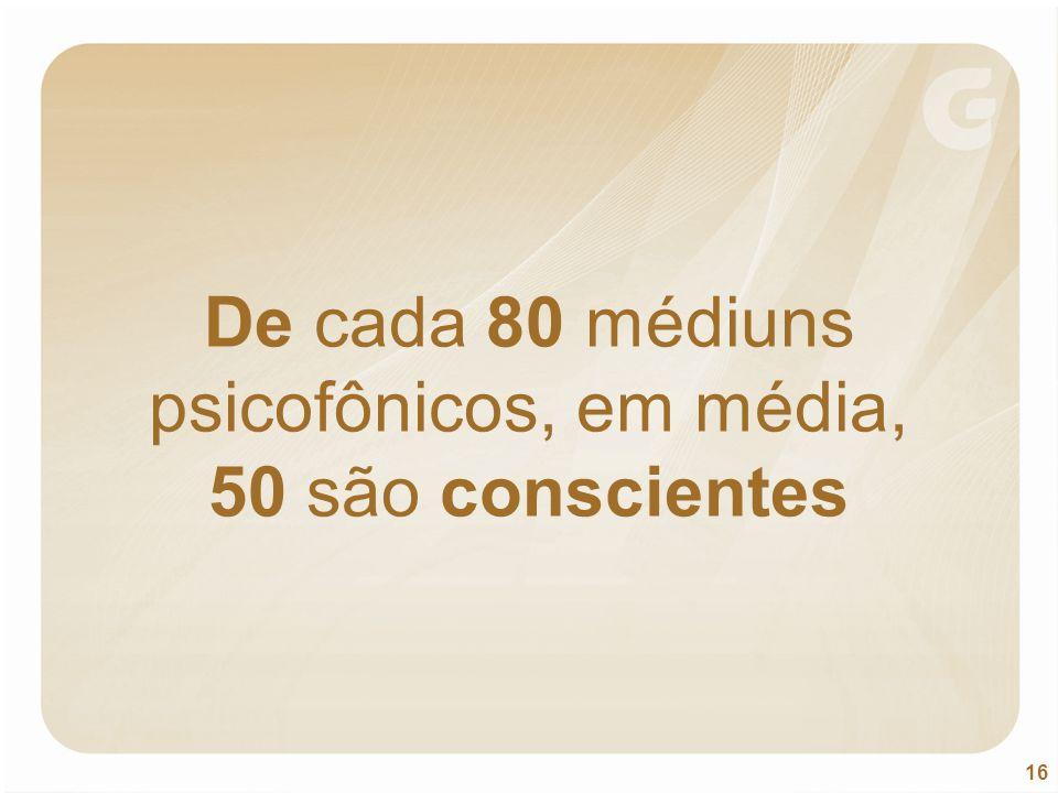De cada 80 médiuns psicofônicos, em média, 50 são conscientes