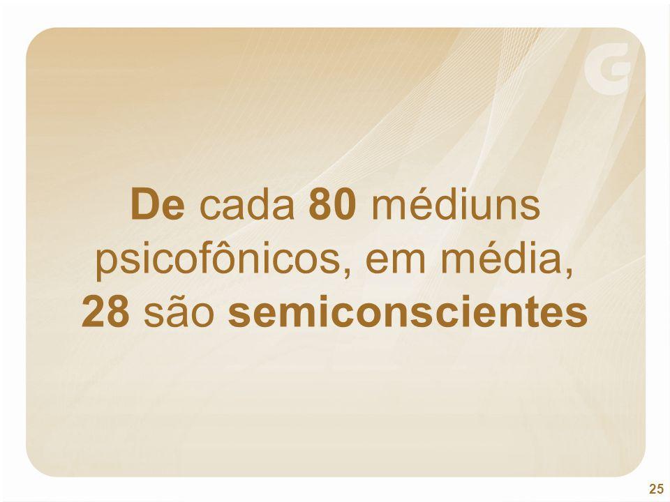 De cada 80 médiuns psicofônicos, em média, 28 são semiconscientes