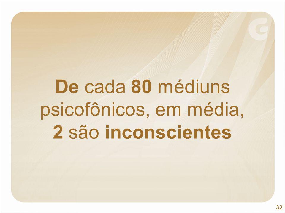 De cada 80 médiuns psicofônicos, em média, 2 são inconscientes