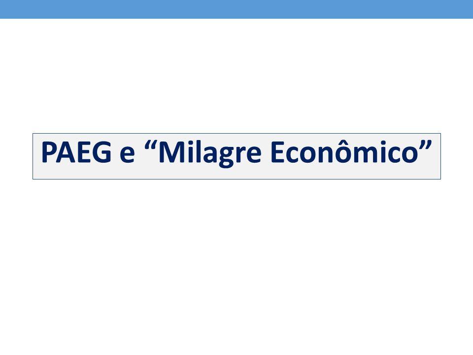 PAEG e Milagre Econômico
