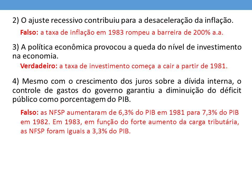 2) O ajuste recessivo contribuiu para a desaceleração da inflação.