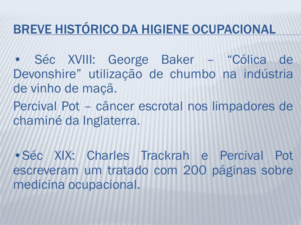 Breve histórico da Higiene Ocupacional