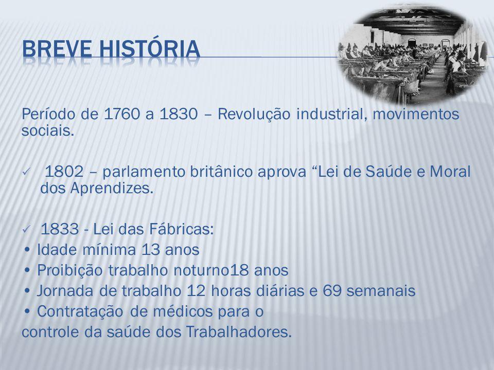 Breve história Período de 1760 a 1830 – Revolução industrial, movimentos sociais.