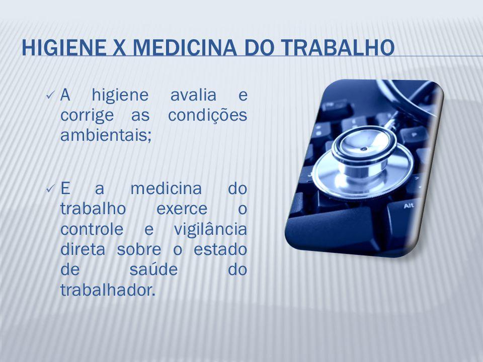 HIGIENE x MEDICINA DO TRABALHO