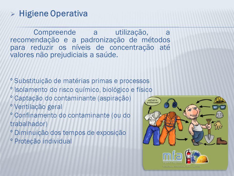 Higiene Operativa