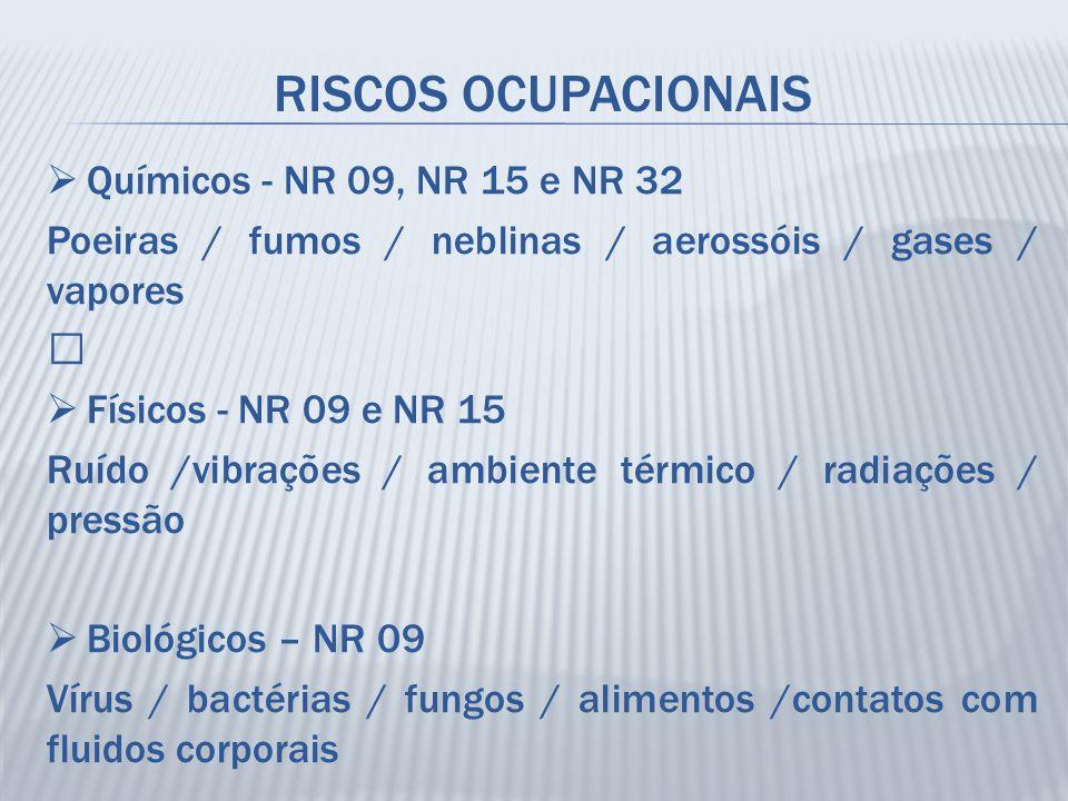 RISCOS OCUPACIONAIS Químicos - NR 09, NR 15 e NR 32
