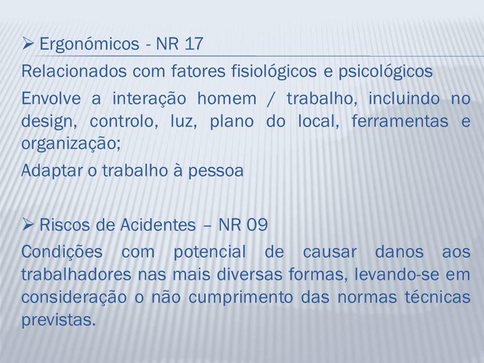 Ergonómicos - NR 17 Relacionados com fatores fisiológicos e psicológicos.