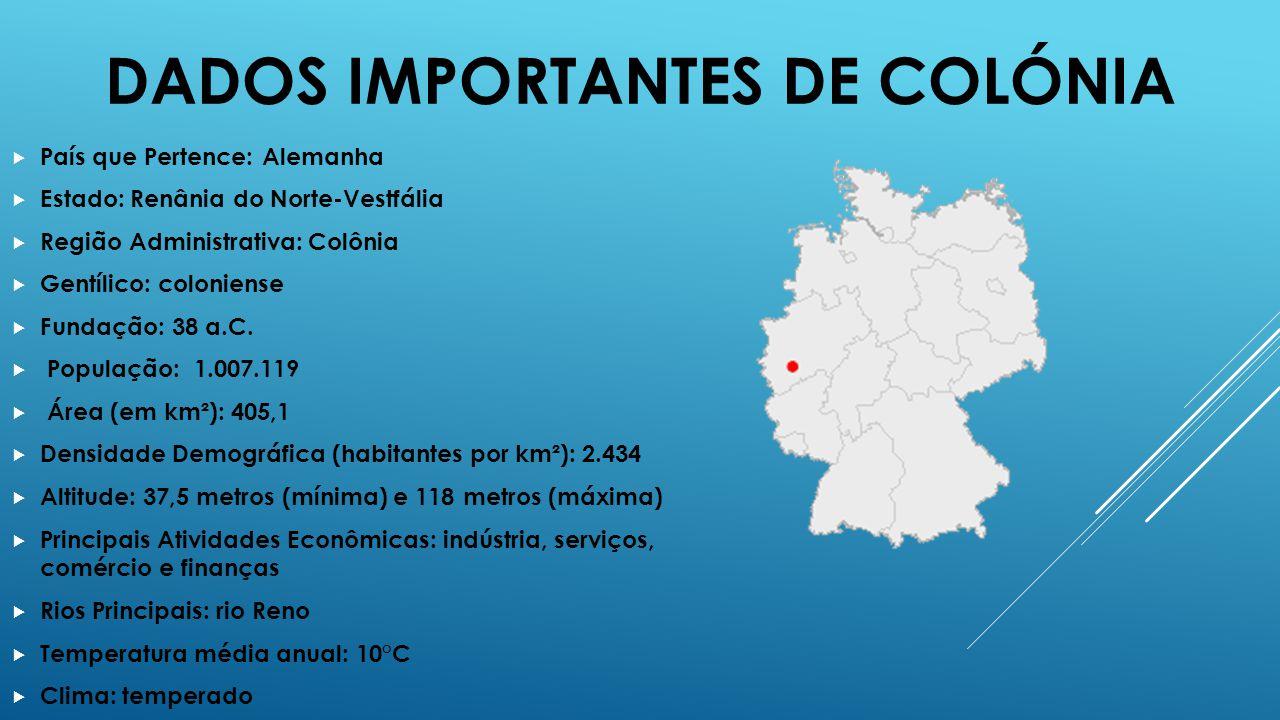 Dados Importantes de Colónia