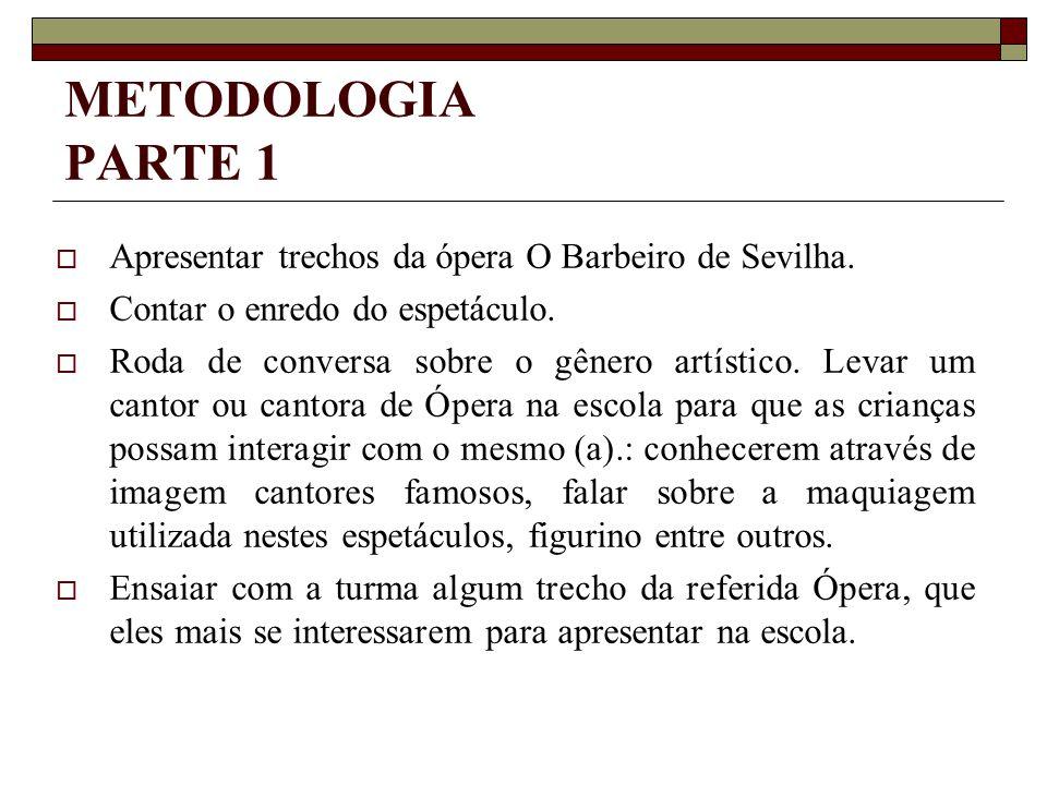 METODOLOGIA PARTE 1 Apresentar trechos da ópera O Barbeiro de Sevilha.