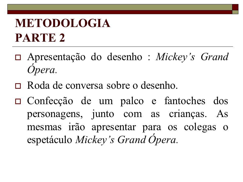 METODOLOGIA PARTE 2 Apresentação do desenho : Mickey's Grand Ópera.