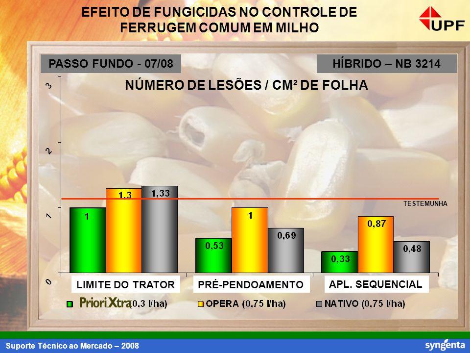 EFEITO DE FUNGICIDAS NO CONTROLE DE FERRUGEM COMUM EM MILHO