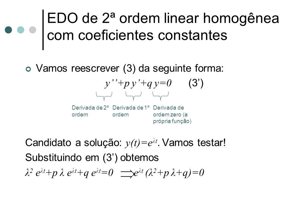 EDO de 2ª ordem linear homogênea com coeficientes constantes