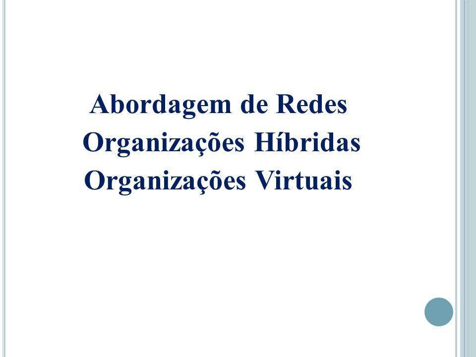 Abordagem de Redes Organizações Híbridas Organizações Virtuais