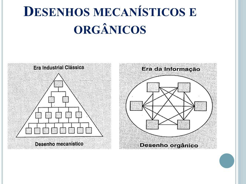 Desenhos mecanísticos e orgânicos
