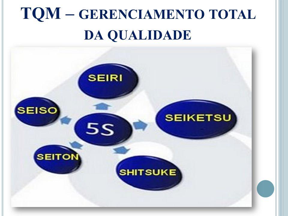 TQM – gerenciamento total da qualidade