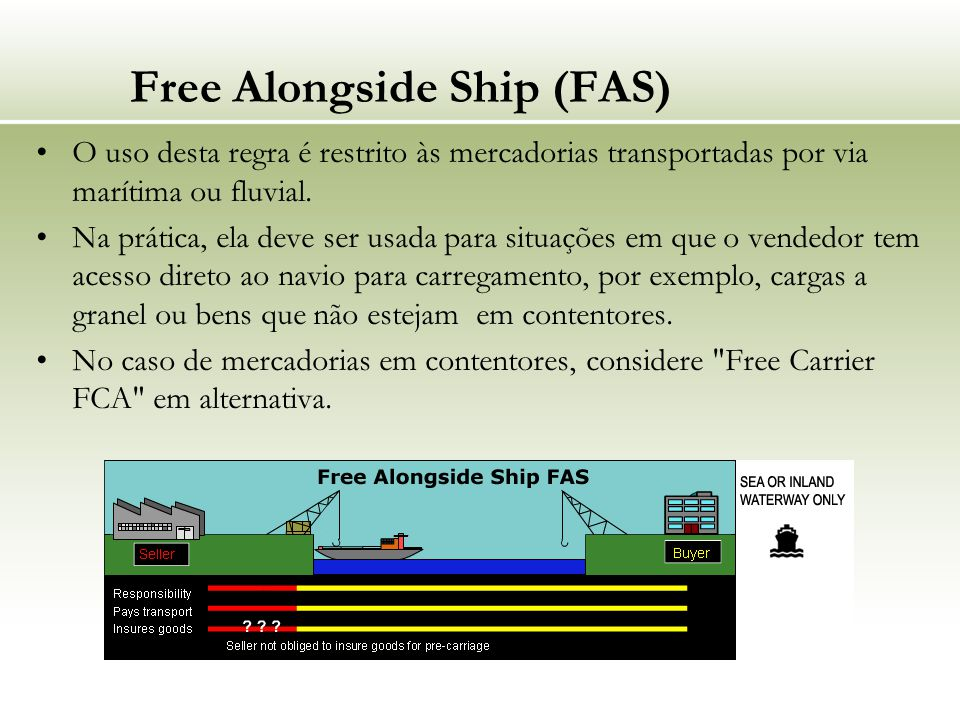 Free Alongside Ship (FAS)
