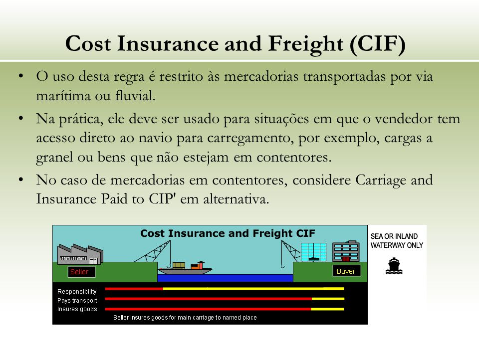 Cost Insurance and Freight (CIF)